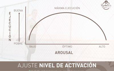 Cómo ajustar tu nivel de activación en dos segundos